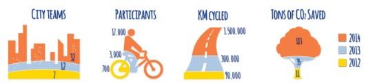 cycling challenge türkiye